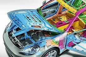 Automotive Lightweight Materials Market Size, Status, Growth | Industry Analysis